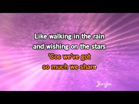 Karaoke Walking In The Rain - The Ronettes *